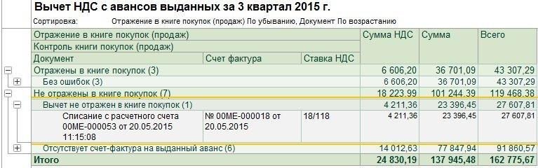 Ндс с авансов к вычету с 1 октября 2017 бланк скачать 2ндфл 2017