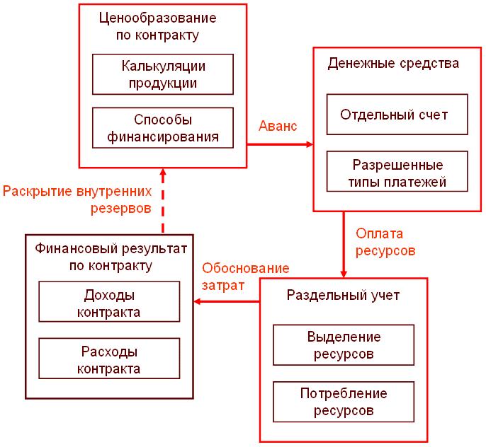 Мосп по иоип тула металлистов 19