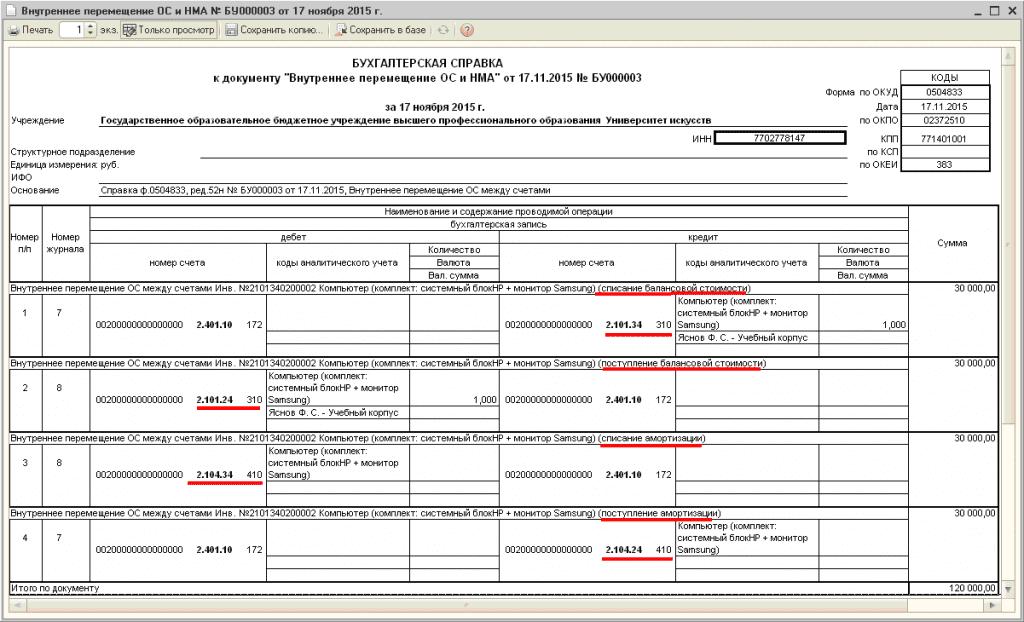 инструкция по списанию основных средств в бюджетных организациях 2015