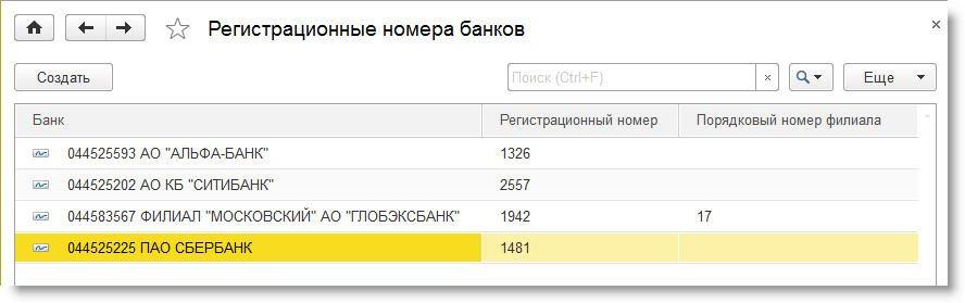 Регистрационные номера банков