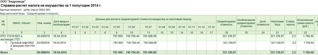 Рис. 2. Справка-расчет налога на имущество