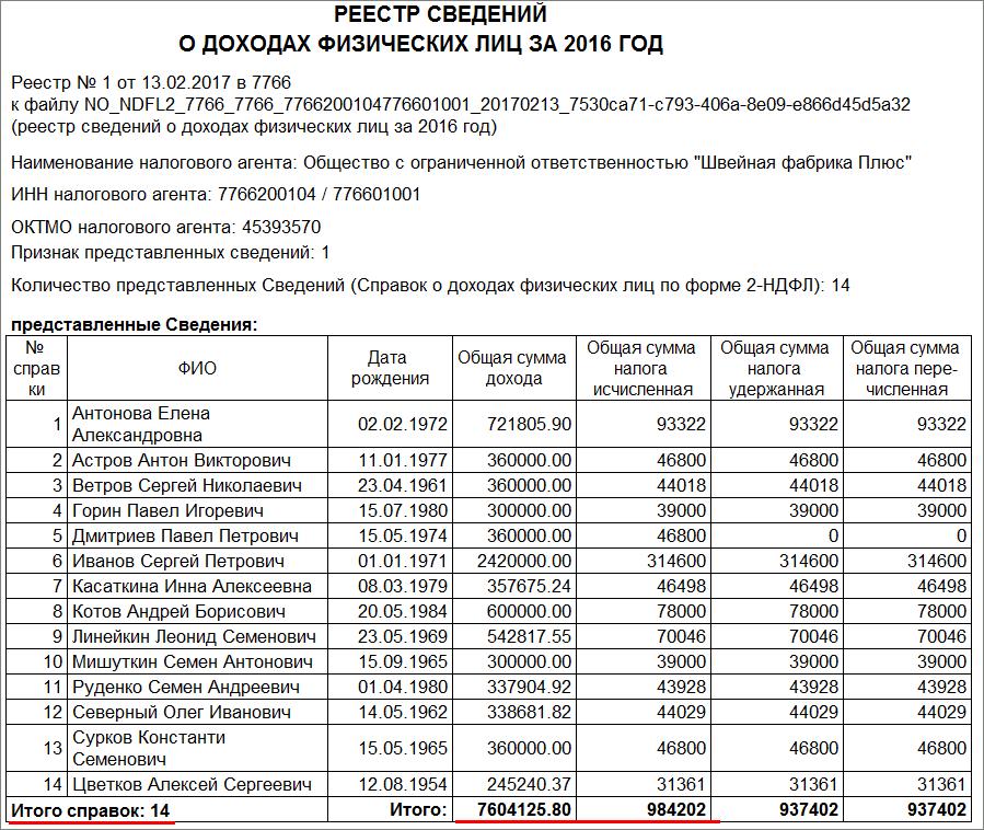 Ндфл 2 заполнение формы сумма налога перечисленного только что