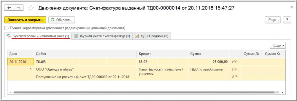 Кредит счета 68.02
